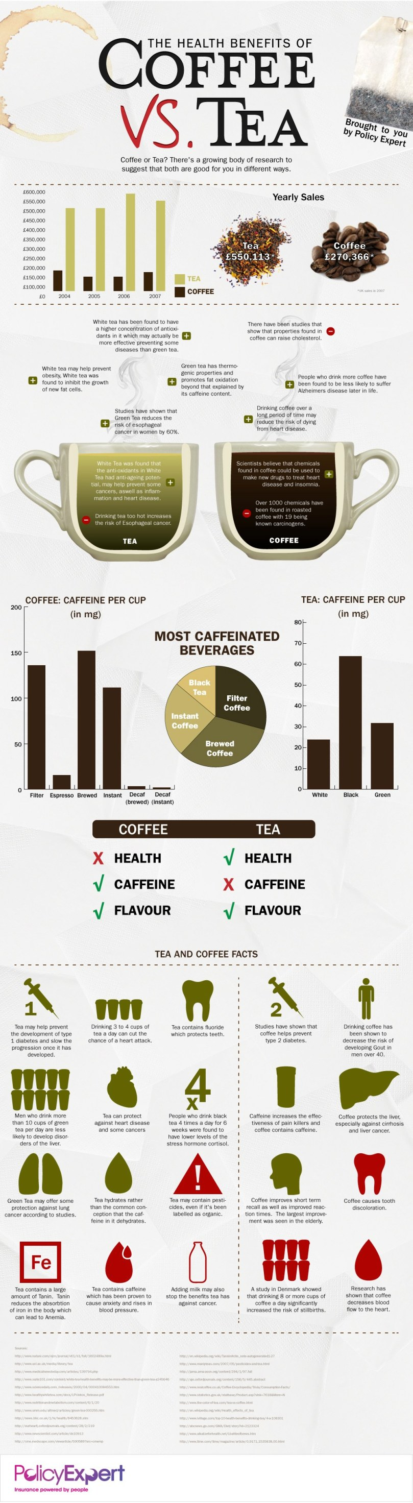 difference-between-coffee-and-tea